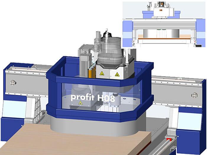 Servomotoren Format 4 CNC profit H08.jpg