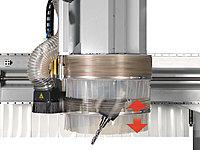 Absaughaube CNC Bearbeitungszentrum profit Format 4 www.miller maschinen.de Felder