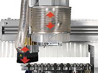 Aggregatstr ger mit zwei Z Achsen Format 4 CNC Bearbeitungszentrum profit H500